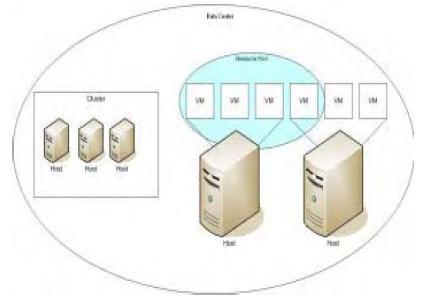 虚拟服务器有哪些特点,服务器的世界您懂吗?